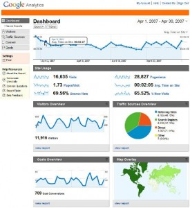 Google analytics Integration